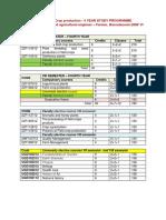 Crop production.pdf