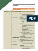 O MAABE metodologias de operacionalização - Conclusão