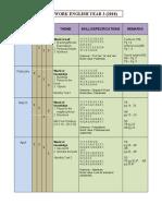 Scheme of Work Year 3 2010
