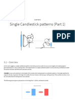Single Candlestick patterns