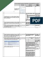 Guía para la supervisión operativa de Transporte y Distribuidor de GLP a Granel con MS 11.02.2020