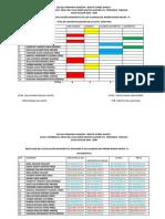 REPORTE DE EVALUACION 1RO MTRA NOEMI.docx