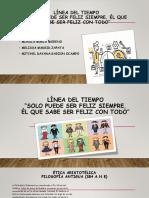 PRESENTACION LINEA DE TIEMPO