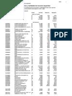 analisis de precio de insumos