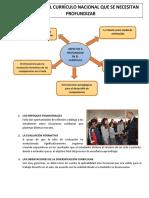 ASPECTOS DEL CURRÍCULO NACIONAL QUE SE NECESITAN PROFUNDIZAR
