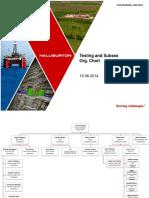TSS Org Chart 2014-rev 6