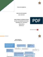 ENSAYO SOBRE TIPOS DE PAVIMENTOS.docx