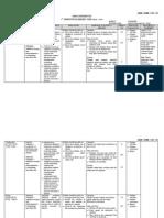 LP okt mg 2
