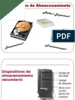 Dispositivos de Almacenamiento_magnetico