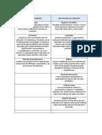 instrumentos y tecnicas de evaluacion