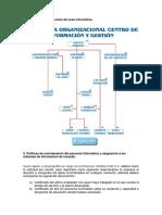 Estructura administrativa del área informática