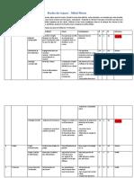 Etude de cas metal maroc.pdf