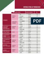 material_terminac.pdf