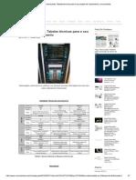 Tabelas técnicas para seu projeto de Cabeamento estruturado