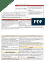 ALTERACIONES DE CRECIMIENTO FETAL SEMINARIO 9 TERMINADO