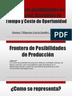 Frontera de Posibilidades de Produccion, Disyuntiva de Tiempo y Costo de Oportunidad.