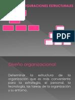 configuracion org_minztberg 2.pdf