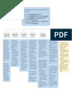 sec-1-matrix-of-relevant-provisions.pdf