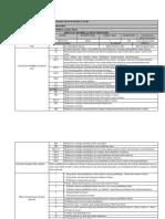 RPS Pengemb. sistem evaluasi Ok (B.Jannah).docx