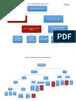 Annex 1 Chart