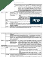 266449344-Preguntas-y-Respuestas-Sobre-El-Jec.pdf