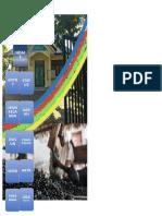 Profil Gampong/Desa