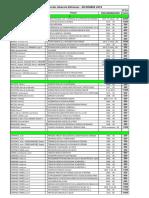 Lista-de-precios-Alveroni-Marzo-2019.pdf