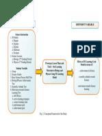 Fig 2 Conceptual Framework of the Study.docx