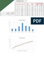 STATISTIK_AKUNTANSI C_DISTRIBUSI FREKUENSI DAN MENGGAMBARKAN DATA_170221100056_MUHAMMAD SABILI KAMDI