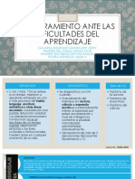 ASESORAMIENTO ANTE LAS DIFICULTADES DEL APRENDIZAJE
