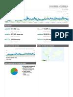 Stats.comp