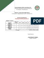 Test Results RWQ1.docx