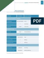Noms_commerciaux_et_dosages_disponibles