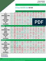 FIPI Summary Report November 14, 2019..