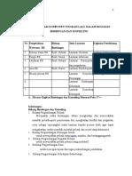 Implementasi Komponen Tingkah Lalu Dalam Bimbingan Dan Konselin1