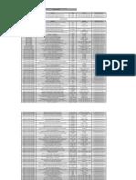 Directorio EJERCITO 2.pdf