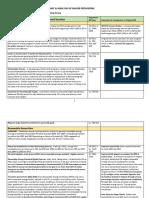 VCEA Analysis 23 Feb 20 Rev