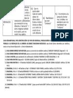 CASAS DE HERMANOS SEPARADOS.docx