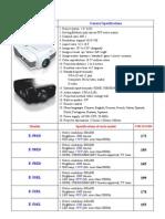 Projectors (FOB) (1)