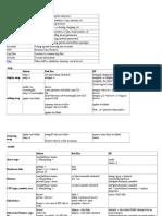 HP UX Common+Unix+Commands