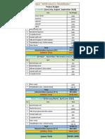 budget proposal 2020
