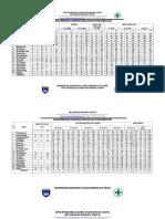 DATA PENDUDUK 2020.docx