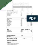 CUADRO COSTOS DE FABRICACION COPEINCA-CFG