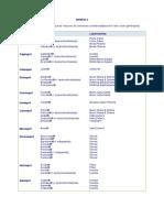 Inhibiteurs-Enzyme-Conversion_1
