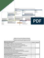 Formato de evaluación de modelos de negocio
