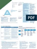 CFO Placemat_SAP 05012008[1]