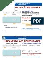 consolidationtheory-190310143555.pptx