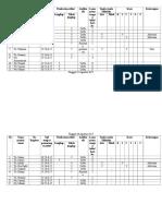 358982554-Lembar-Observasi-Phlebitis.docx