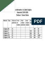 Nota informativa  la Limba Engleza.docx