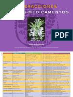 Seminari_Interaccionsplantesmedicaments
